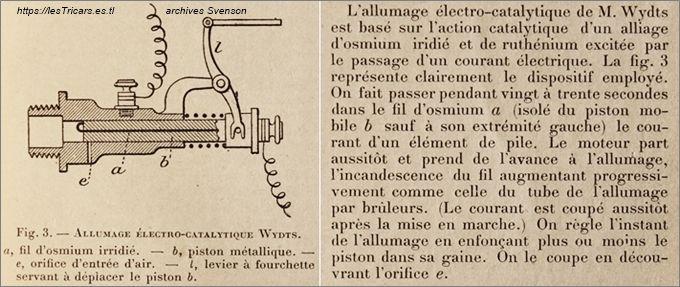 schéma de l'allumage électro-catalytique de Alfred Wydts