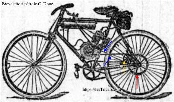bicyclette à pétrole Camille Doué, 1902. Dessin