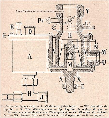 carburateur Longuemare, dessin