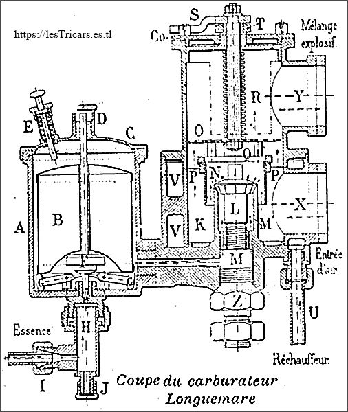 carburateur Longuemare série B, coupe