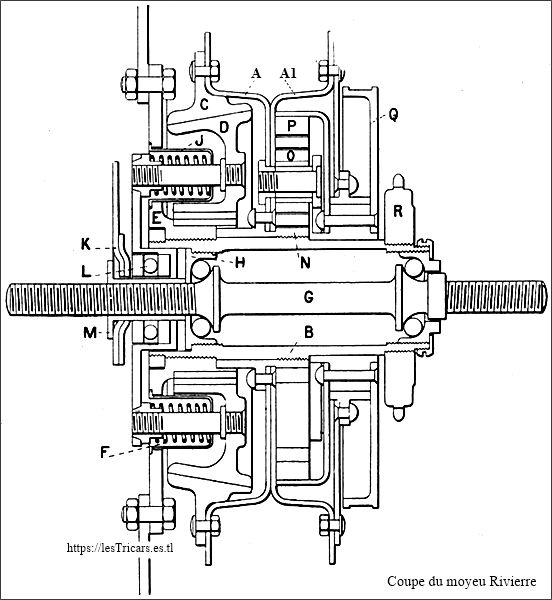 moyeu Rivierre, première version à roulement à billes, coupe