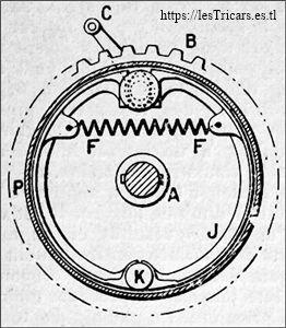 frein à segments Clément-Gladiator, dessin