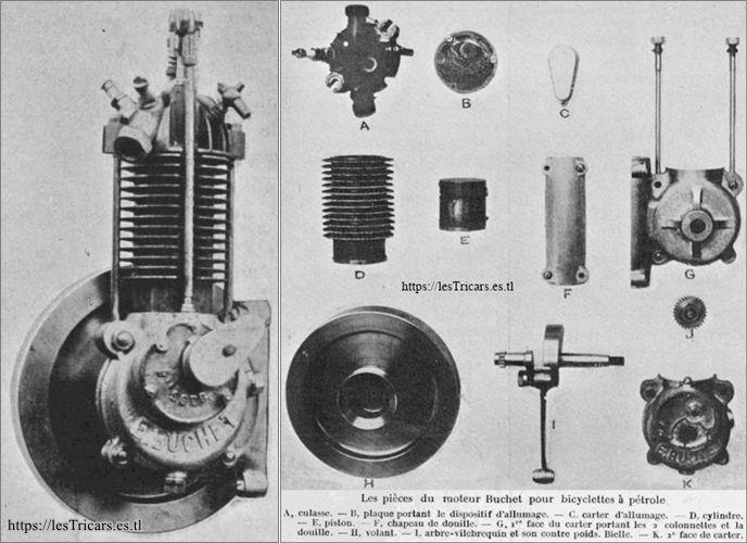 moteur Buchet 1902