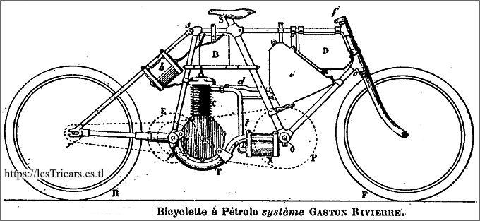 1897, bicyclette d'entraînement système Rivierre, dessin