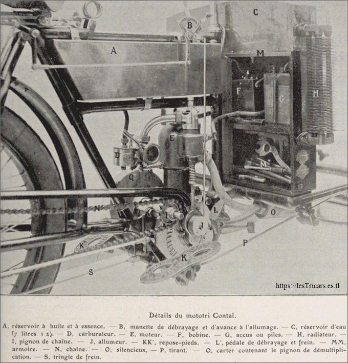 coffre-armoire du tricar Contal, côté droit