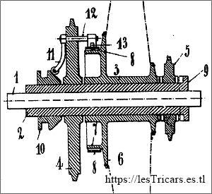 moyen de transmission, breveté par Gaston Rivierre 1904. Dessin