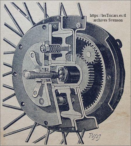 moyeu Rivierre, schéma, première version à roulements à billes