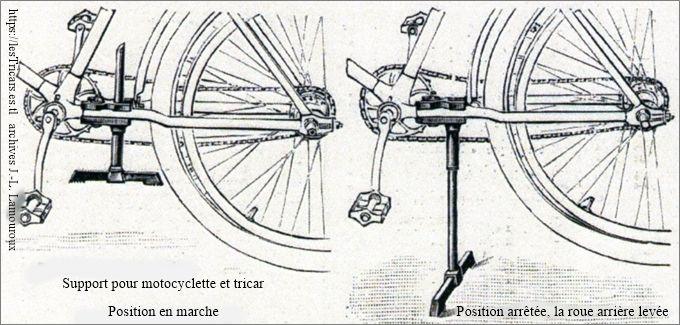 Lurquin & Coudert, support pour motos et tricars