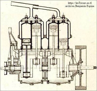 Ivry, le moteur 16 HP