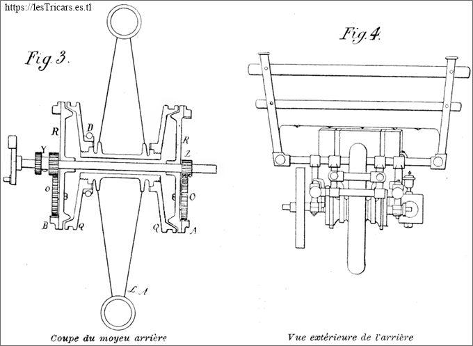 1898, moyeu de la voiturette Knap