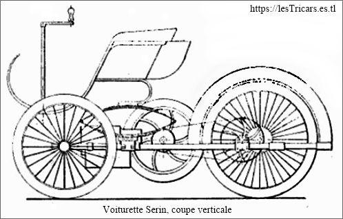 Voiturette Serin, coupe verticale