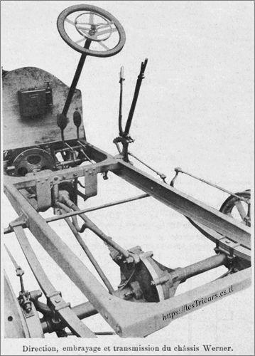 direction et embrayage de la voiturette Werner