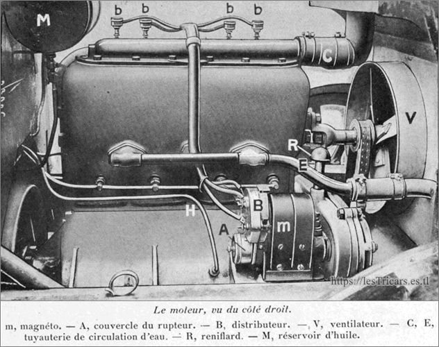 Photo du moteur de la voiturette Werner 1912