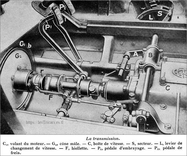 transmission de la voiturette Werner 1912, photo