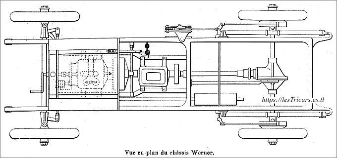 Châssis de la voiturette Werner, schéma