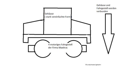 Darstellung eines zukünftigen LIb Fahrzeuges. Alle Rechte vorbehalten!