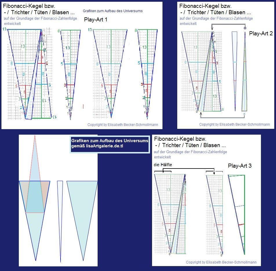 Unterschiedliche Größen der Fibonacci-Kegel