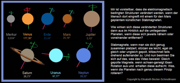 Gefahr in Sicht, wenn dem Mars ein künstlicherr Stabmagnet gegeben wird