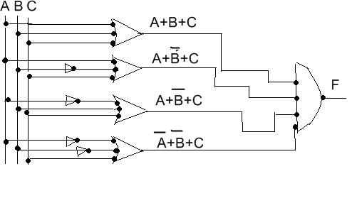 Logica razonamiento matematico diagrama lgico un diagrama de flujo es un mtodo para documentar la forma en que los datos se mueven a travs de un sistema incluyendo la entrada procesamiento y salida ccuart Image collections