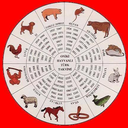 12 hayvanlı takvim