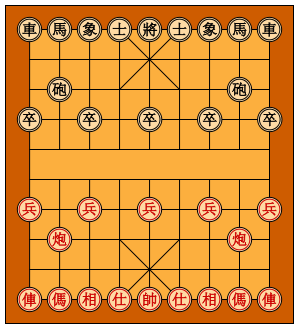 satranç, chess, China, Çin, Xiangqi