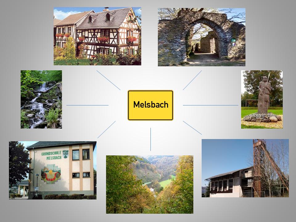 Grafik Melsbach