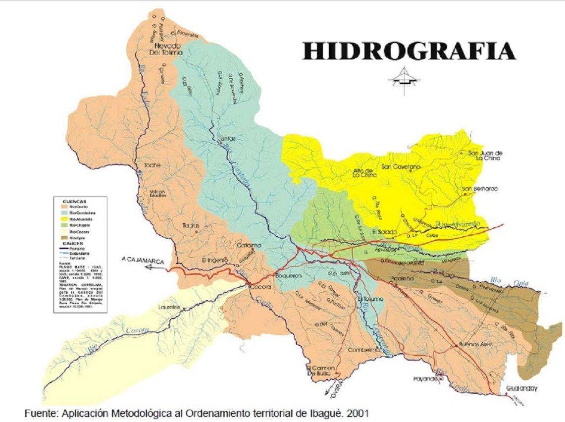 MONUMENTOS DE IBAGUE Hidrologia