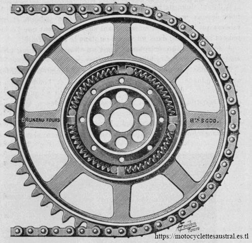 Paul Bruneau et Cie, amortisseur dans la couronne dentée de la roue arrière, dite roue souple