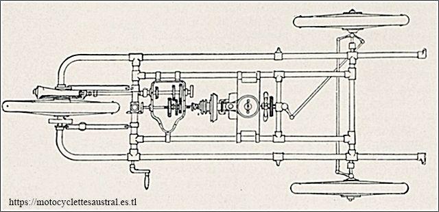 chassis du tricar à transmission par cardan