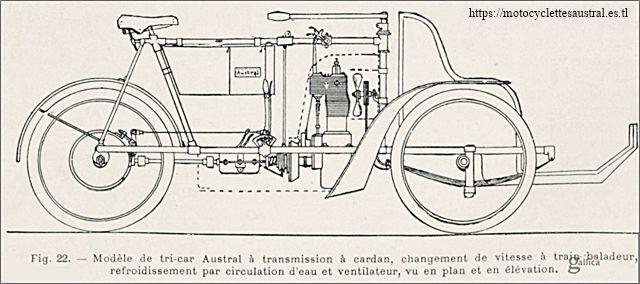 Austral tricar à transmission par cardan et moteur Austral