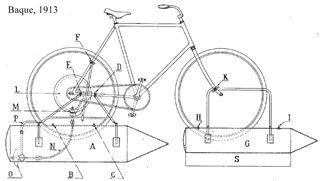 hydrocycle Baque, 1913