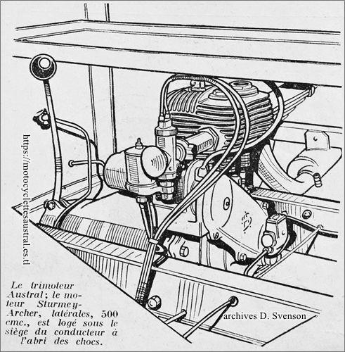 Le moteur Sturmey Archer, 500 cm3, sur la camionnette Austral à 3 roues type L. dessin 1930
