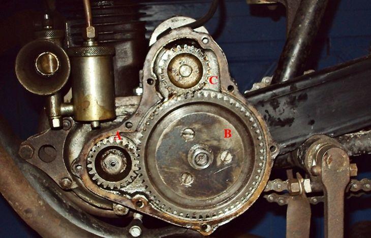 moteur Poinsard et Sivigny, transmission