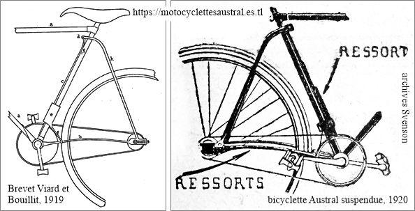 dessin de la suspension du vélo Austral, 1920, et brevet Viard-Bouilli 1919
