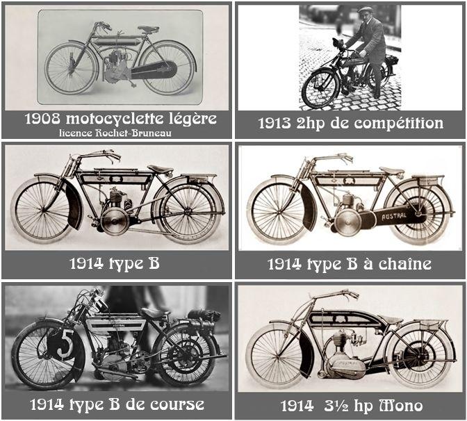 synopsis des types de motos Austral 1