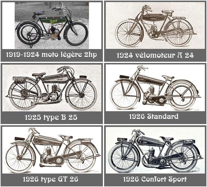 synopsis des types de motcyclettes Austral 2