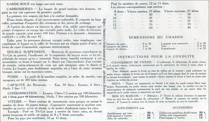 caractérisitques du type B série 2, texte isssu du catalogue 1906