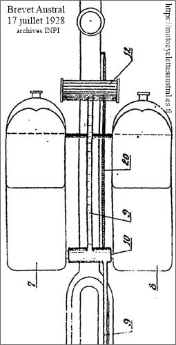 extrait du brevet de la patinette Austral, 1928. Les marche-pieds en forme de calandre Citroën.