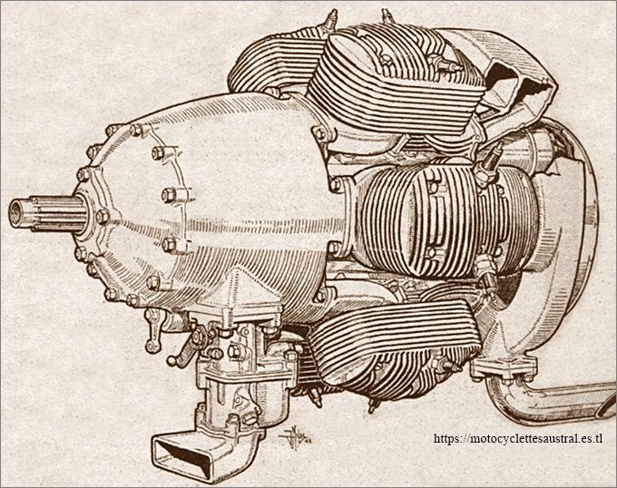 moteur Lutétia en étoile pour avion, constructeur Marcel Échard, 1946