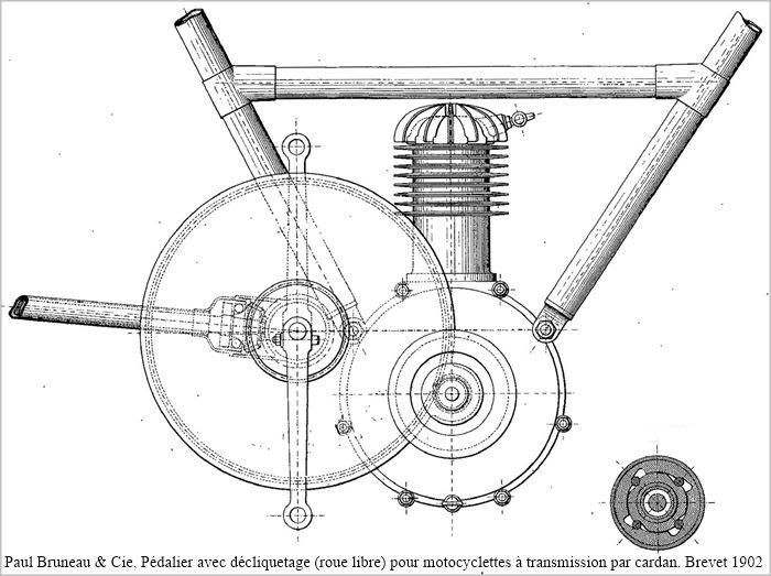 Paul Bruneau et Cie, roue libre sur pédalier, dessin du brevet 1902