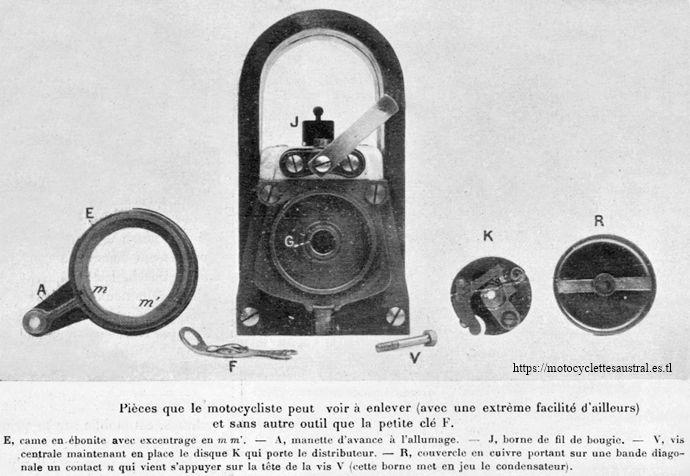 magnéto Simms-Bosch, pièces