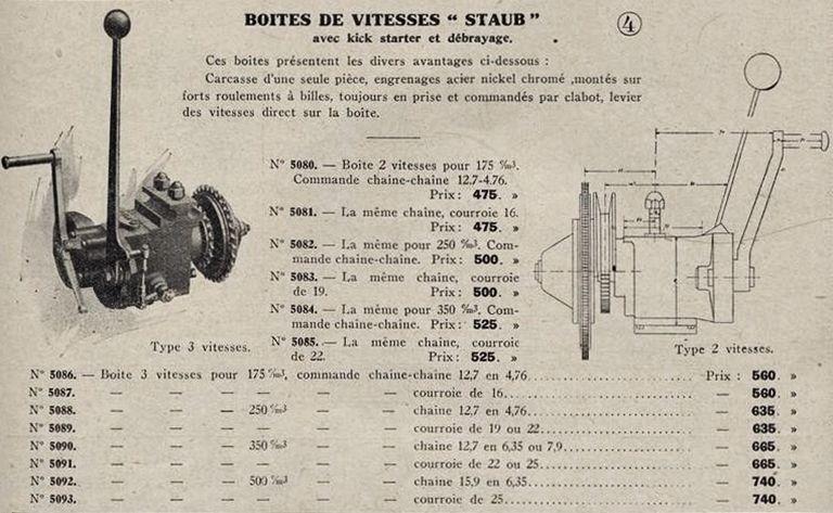 boîte de vitesses Staub 1925-26
