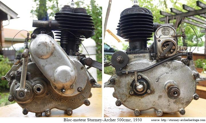 bloc-moteur Sturmey Archer 500 cmc de 1930