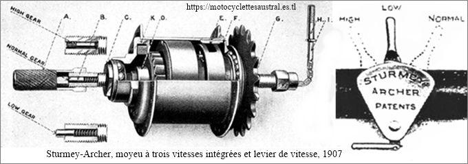 moyeu à trois vitesses intégrées Sturmey Archer et son levier, 1907