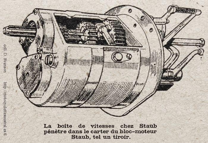 boîte à cassette du bloc-moteur Staub