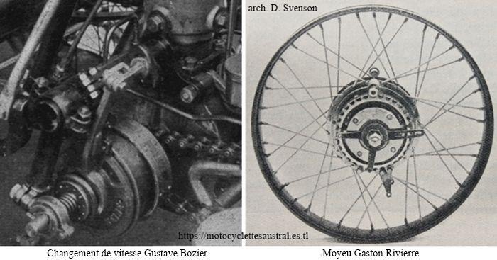 changement de vitesse Gustave Bozier et moyeu Gaston Rivierre