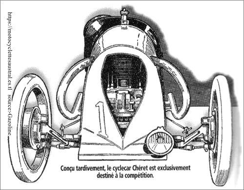cyclecar Chéret, Sphinx-Staub. Dessin