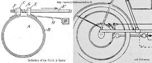 schéma de frein à lames