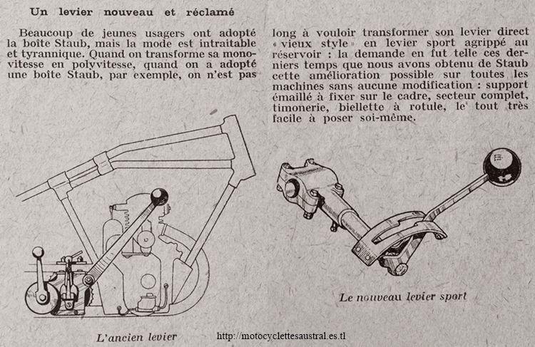leviers de vitesses 1928