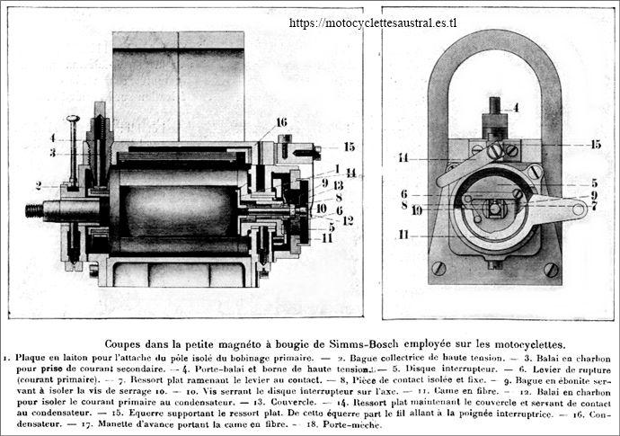 magnéto Simms-Bosch employée sur les motocyclettes